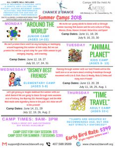 Dance Camp for Children, Youth, and Adults with Va...